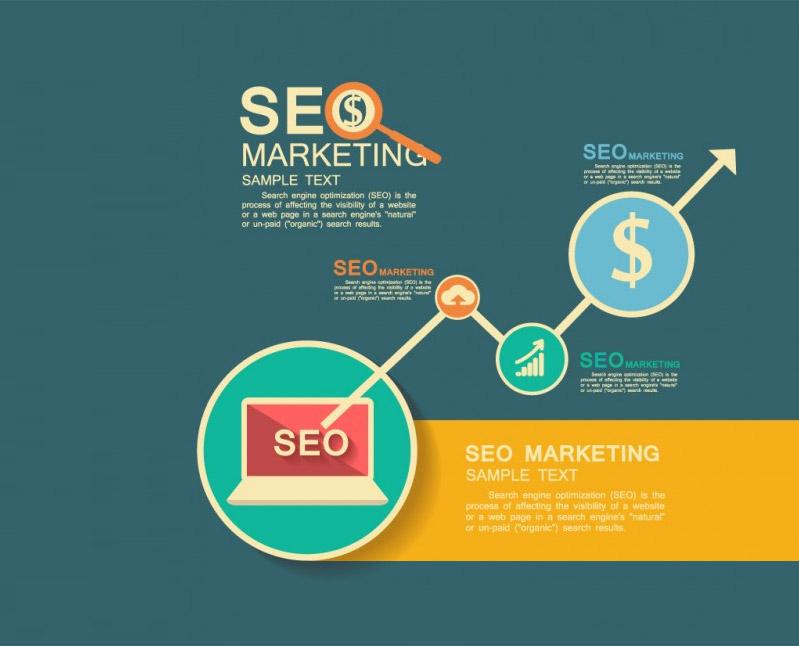 Video seo infographic